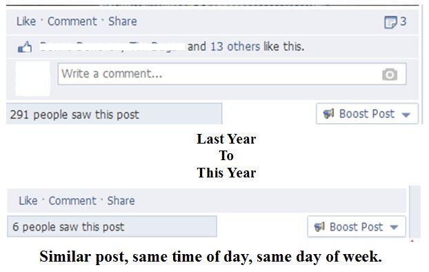Faceboo reach